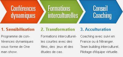 http://www.goulvestre.com/images/schema_part1.jpg